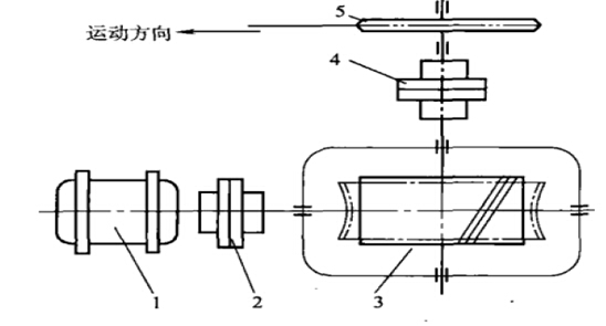 蜗杆减速器的设计程序--技术资料