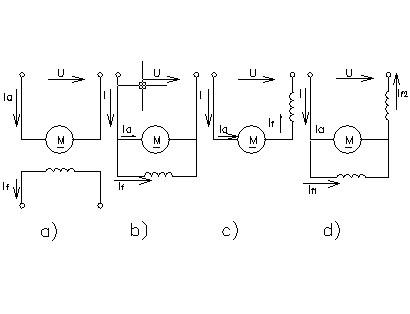 串励直流电机 串励直流电机的励磁绕组与电枢绕组